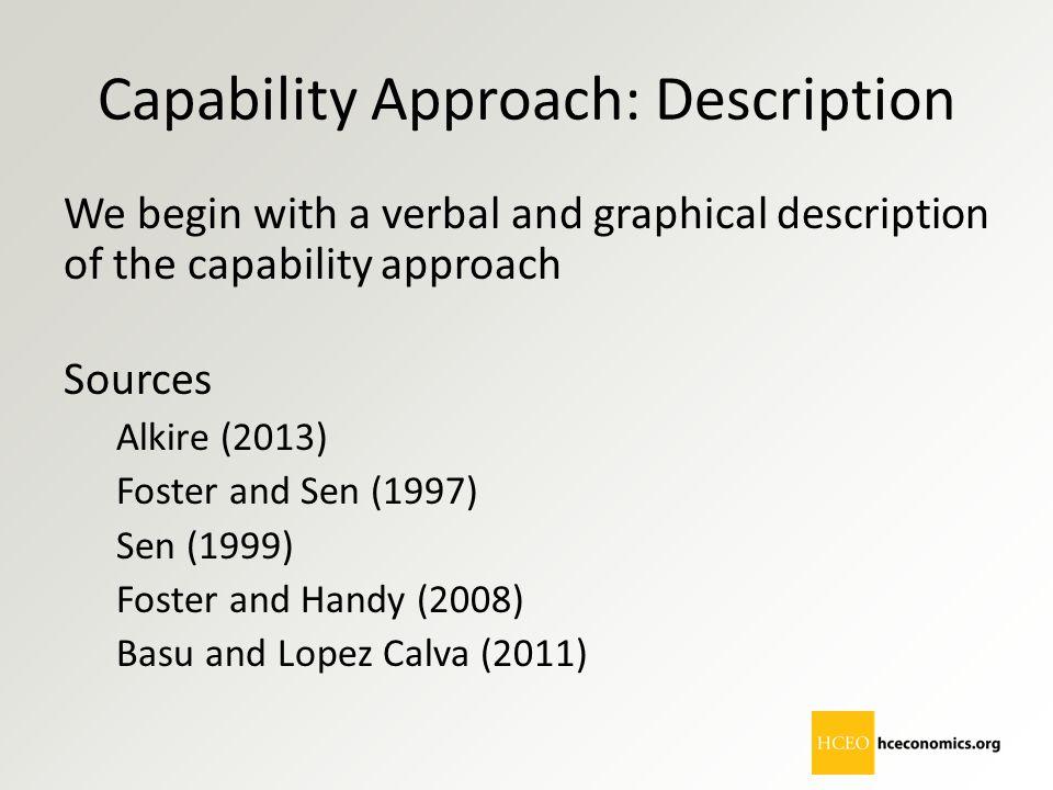 Capability Approach: Description