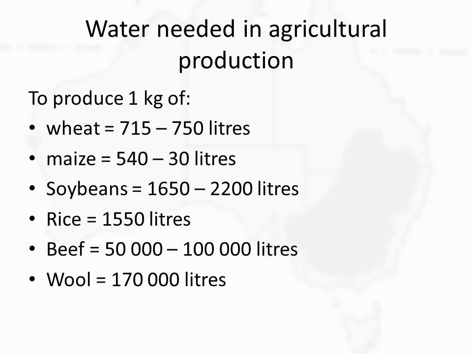 Water needed in agricultural production