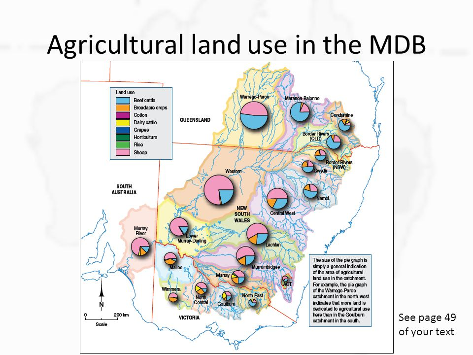 Agricultural land use in the MDB