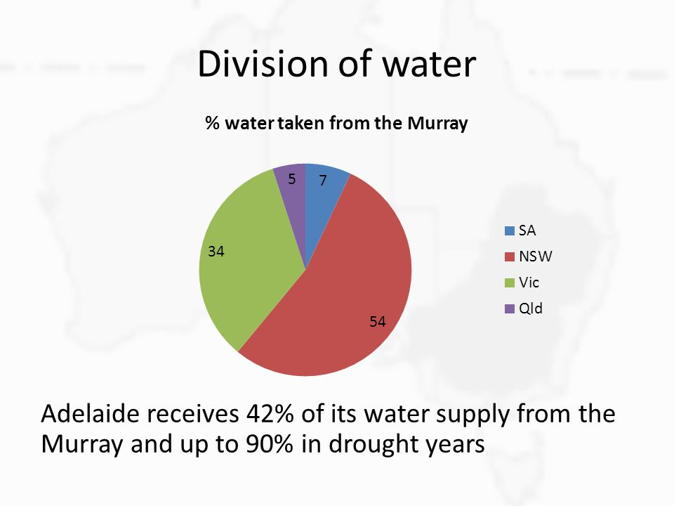 Division of water Adelaide receives 42% of its water supply from the Murray and up to 90% in drought years.
