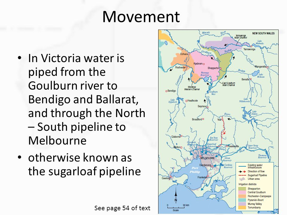 Movement In Victoria water is piped from the Goulburn river to Bendigo and Ballarat, and through the North – South pipeline to Melbourne.