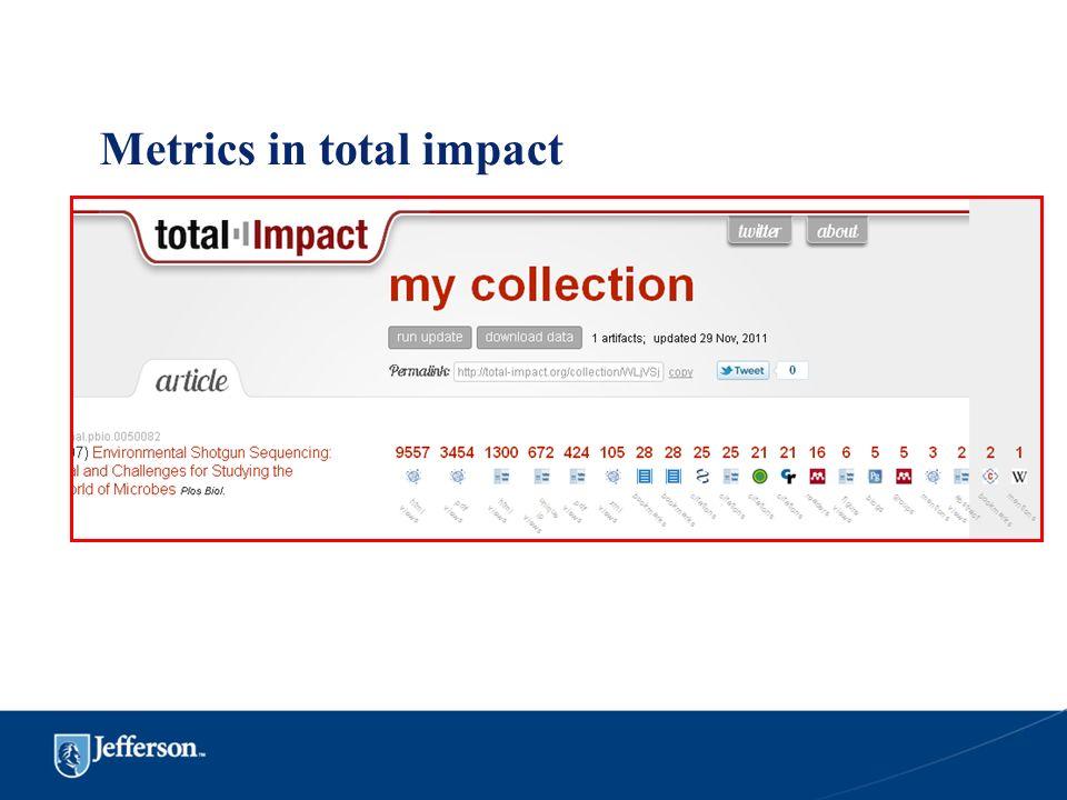 Metrics in total impact