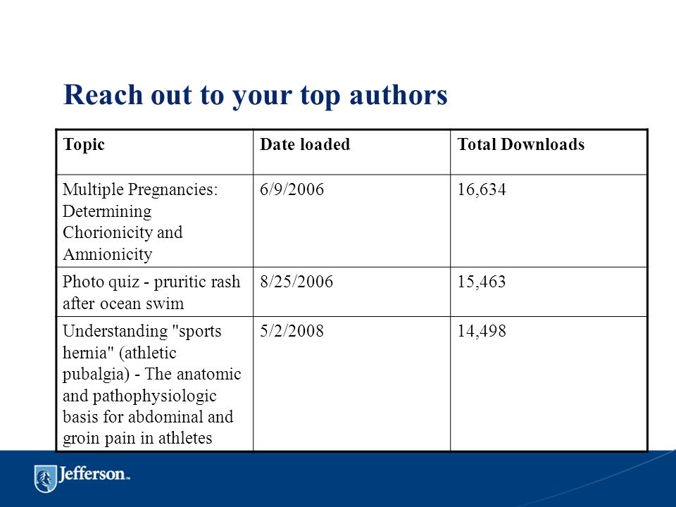 Reach out to your top authors