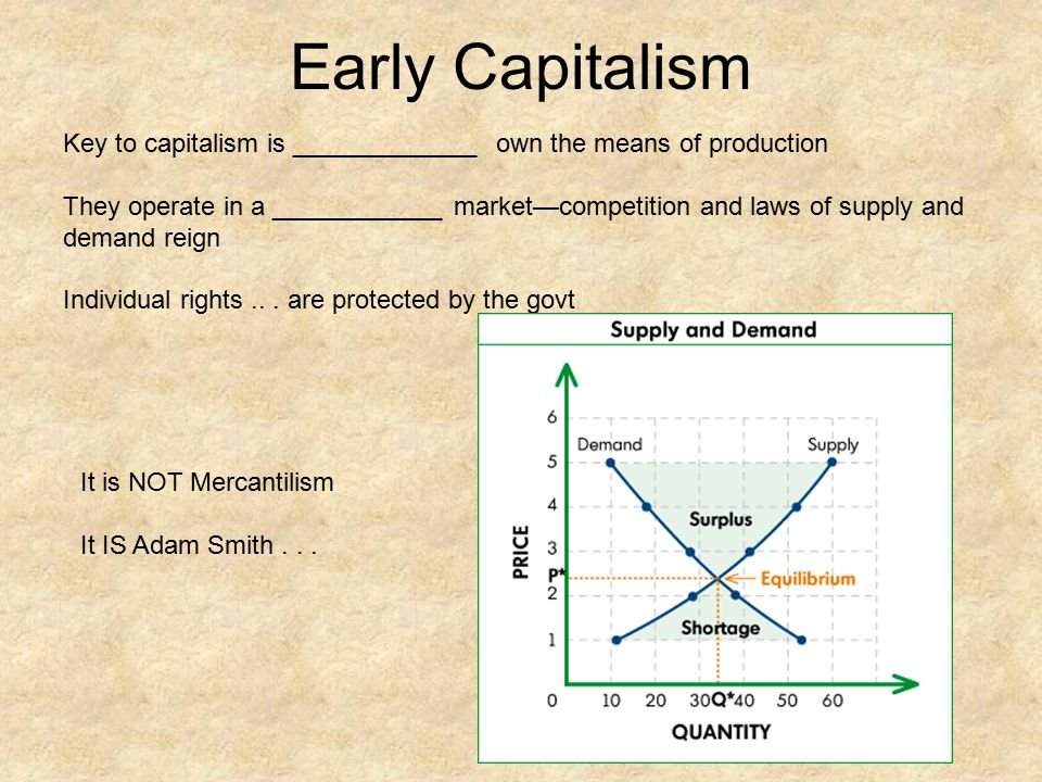 Early Capitalism Key to capitalism is _____________ own the means of production.