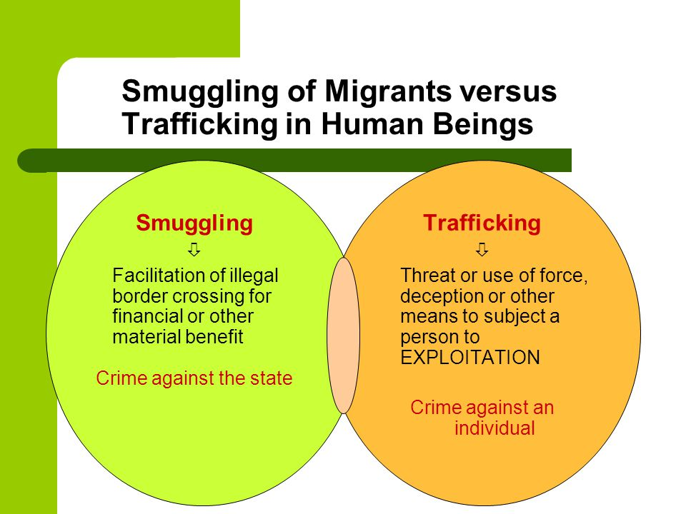 Smuggling of Migrants versus Trafficking in Human Beings