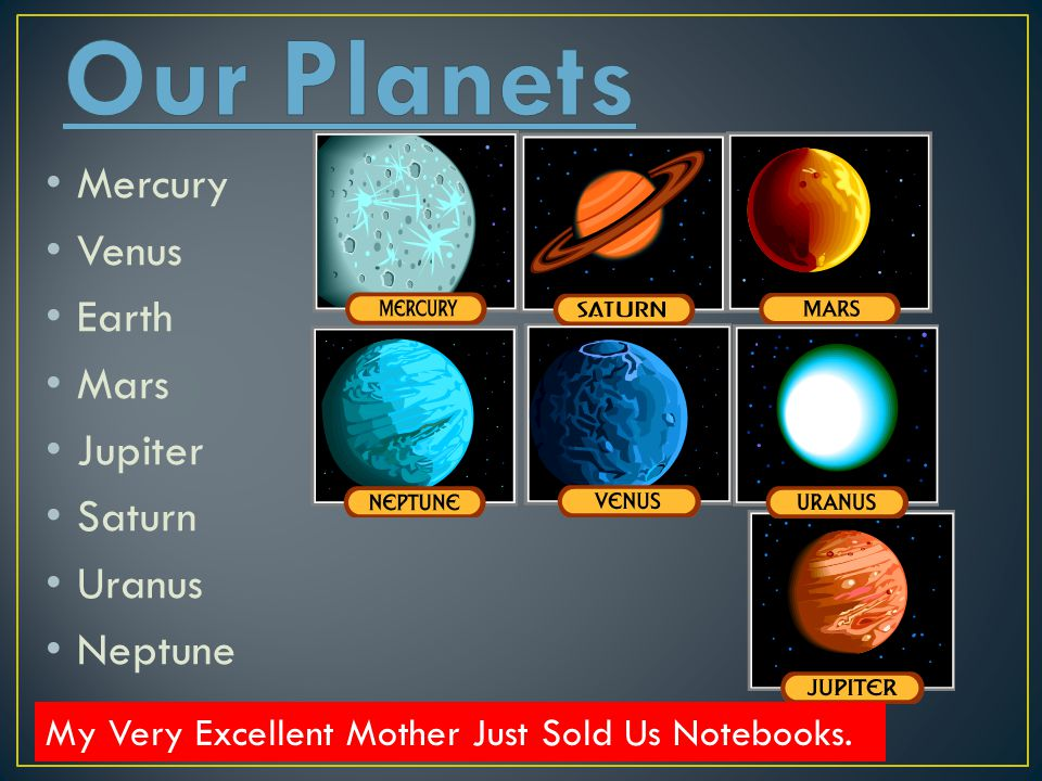 Our Planets Mercury Venus Earth Mars Jupiter Saturn Uranus Neptune