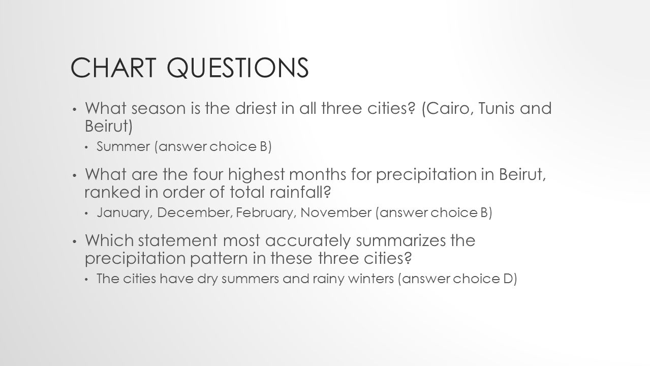 Chart Questions What season is the driest in all three cities (Cairo, Tunis and Beirut) Summer (answer choice B)