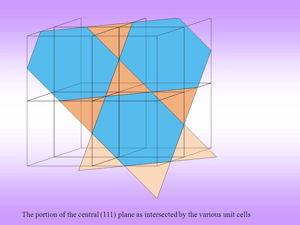 The portion of the central (111) plane as intersected by the various unit cells