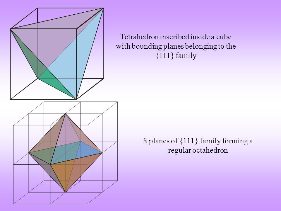 8 planes of {111} family forming a regular octahedron