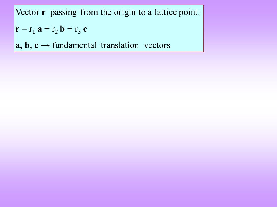 Vector r passing from the origin to a lattice point: