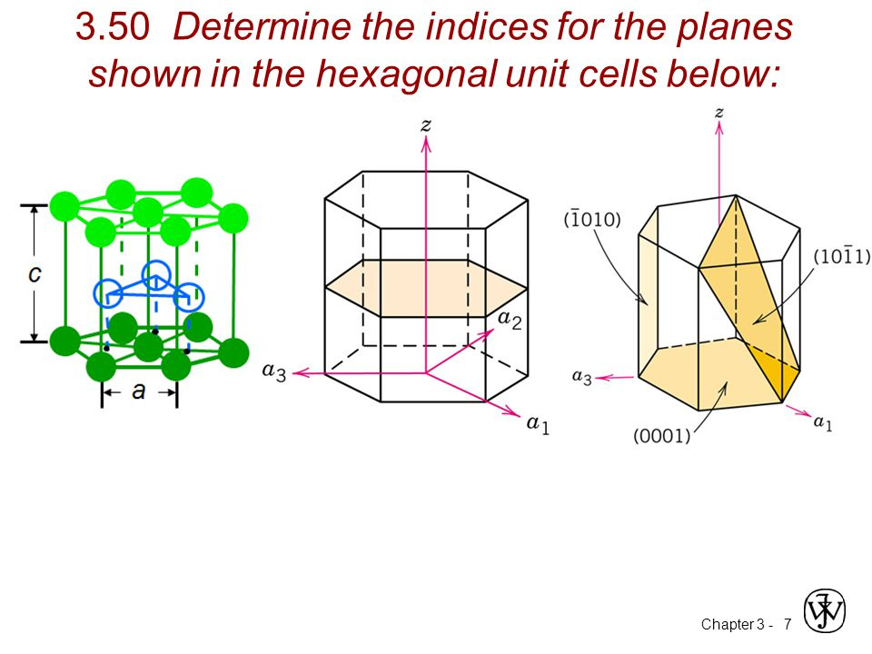 3.50 Determine the indices for the planes shown in the hexagonal unit cells below: