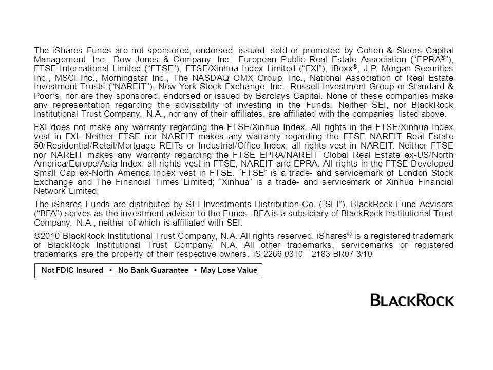 Not FDIC Insured • No Bank Guarantee • May Lose Value
