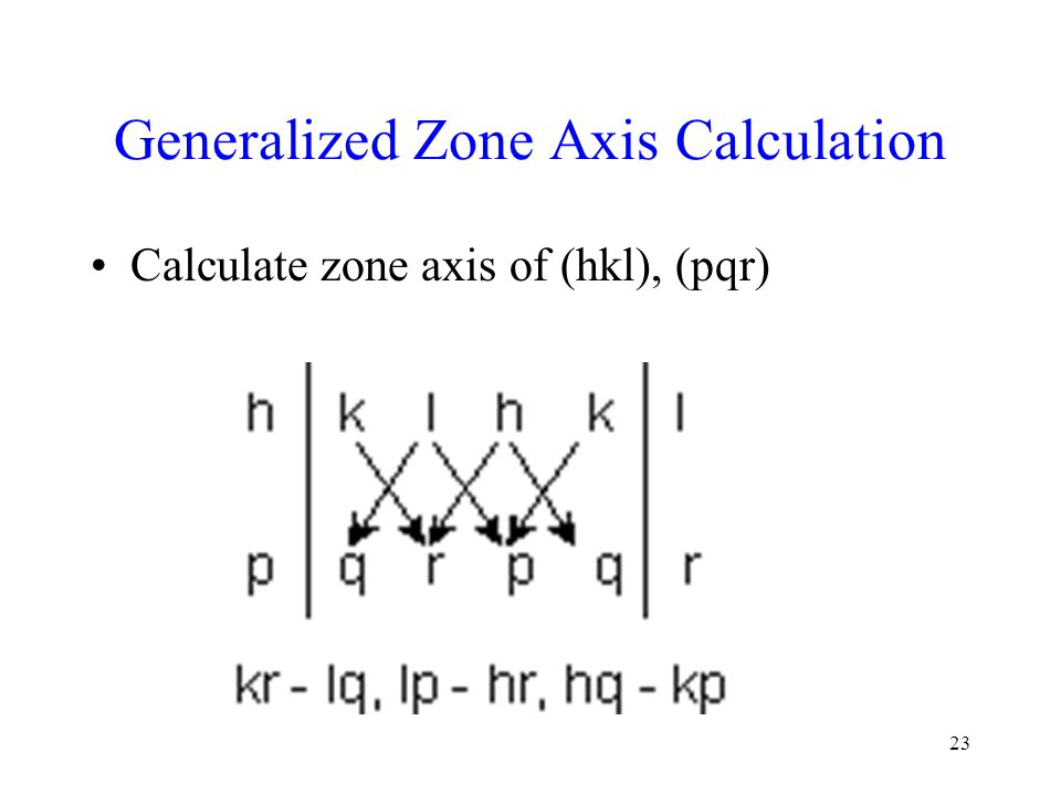 Generalized Zone Axis Calculation