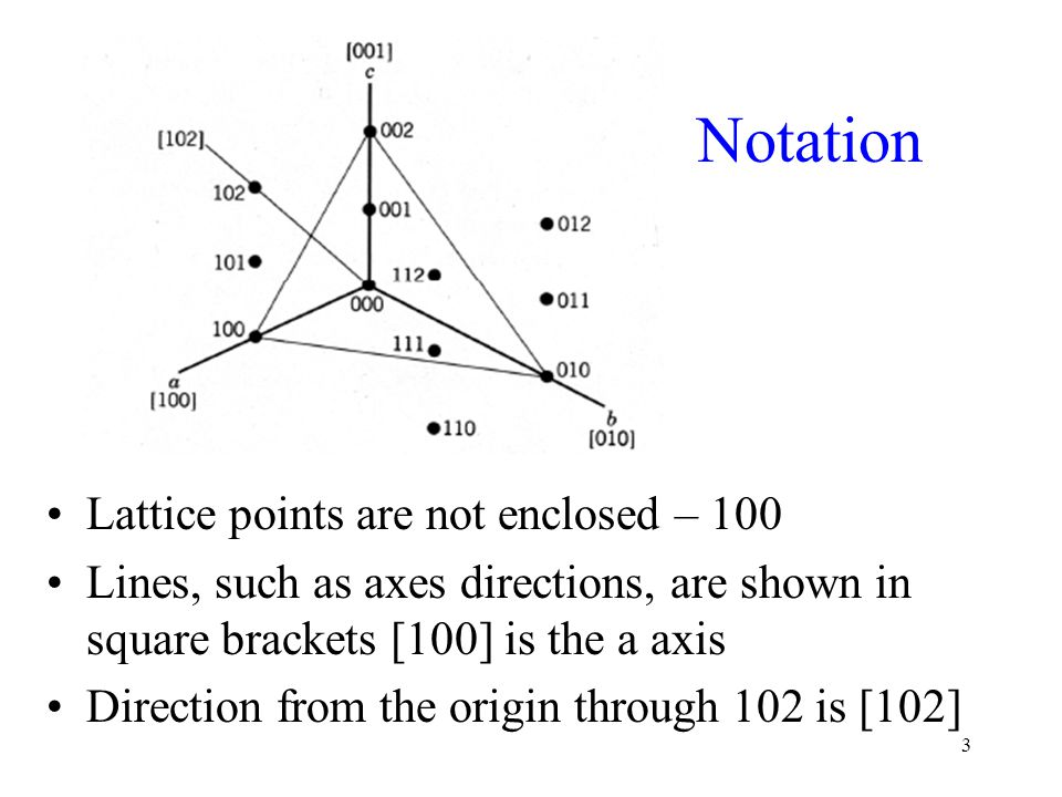 Notation Lattice points are not enclosed – 100