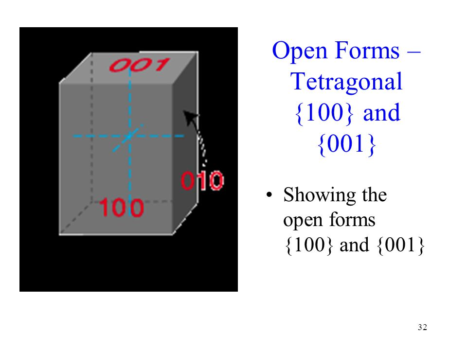 Open Forms –Tetragonal {100} and {001}