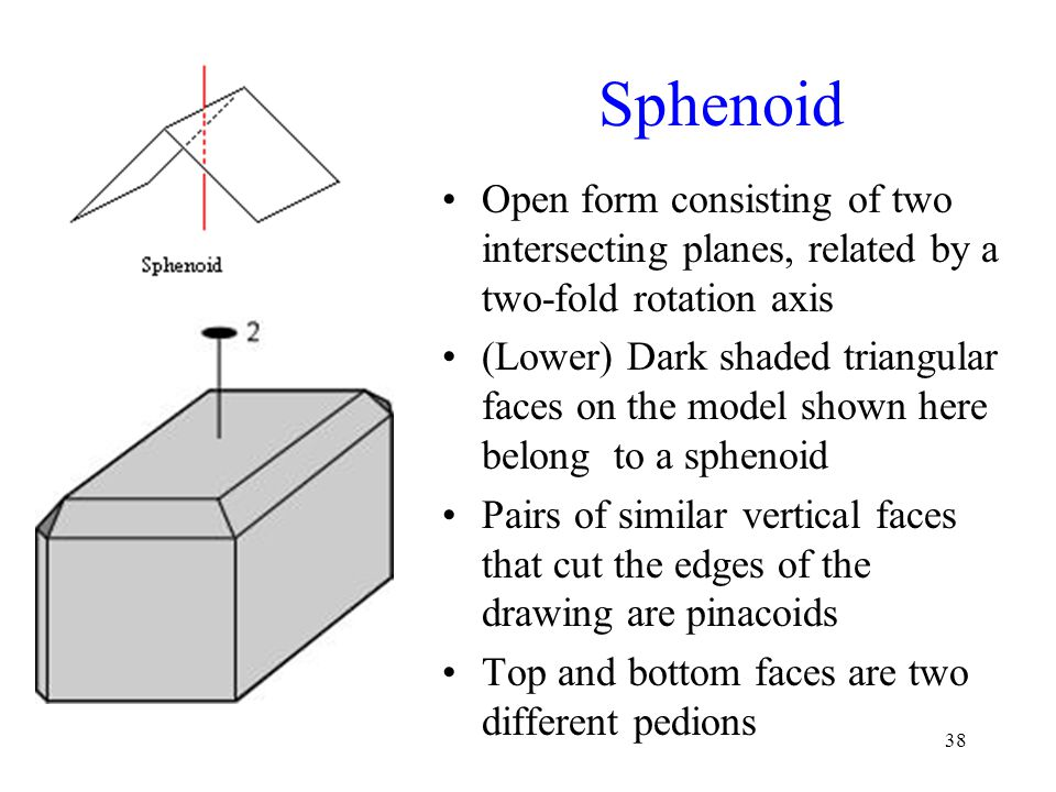 Sphenoid Open form consisting of two intersecting planes, related by a two-fold rotation axis.