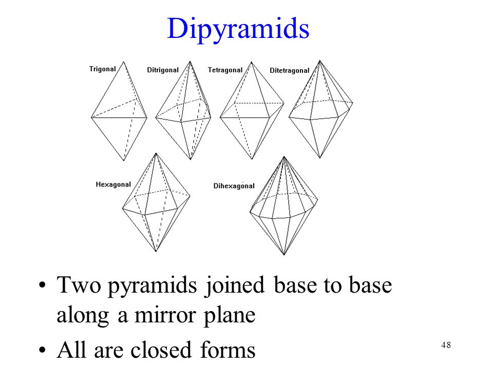 Dipyramids Two pyramids joined base to base along a mirror plane