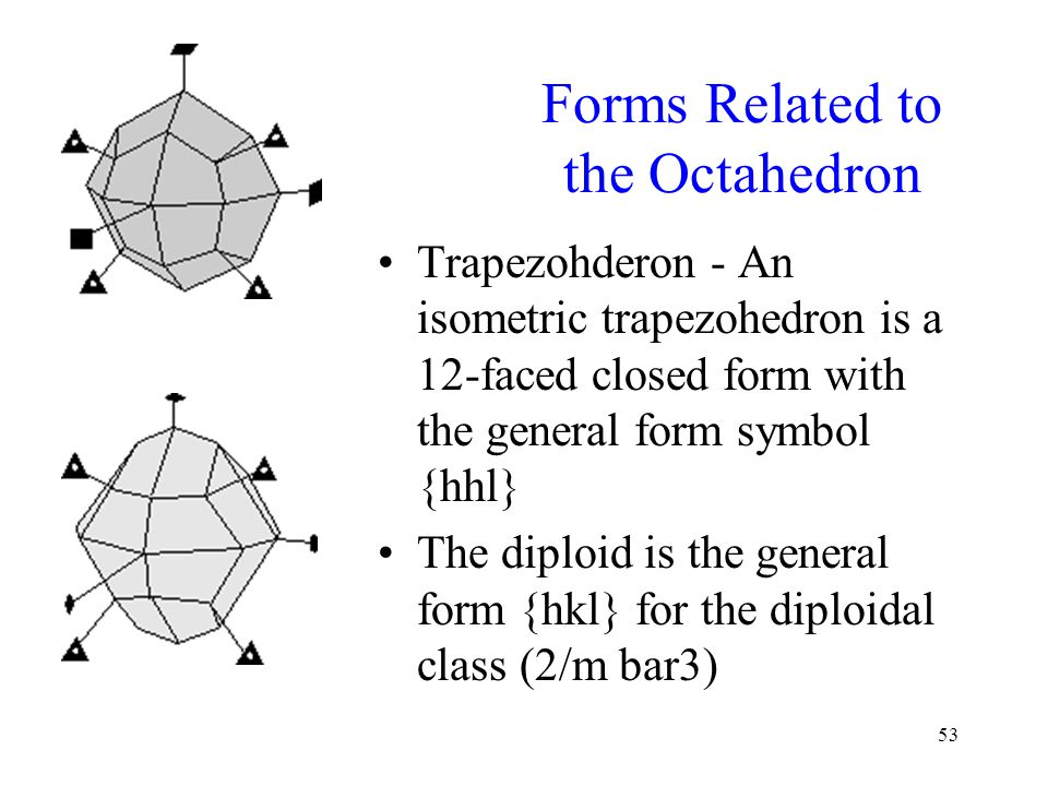 Forms Related to the Octahedron