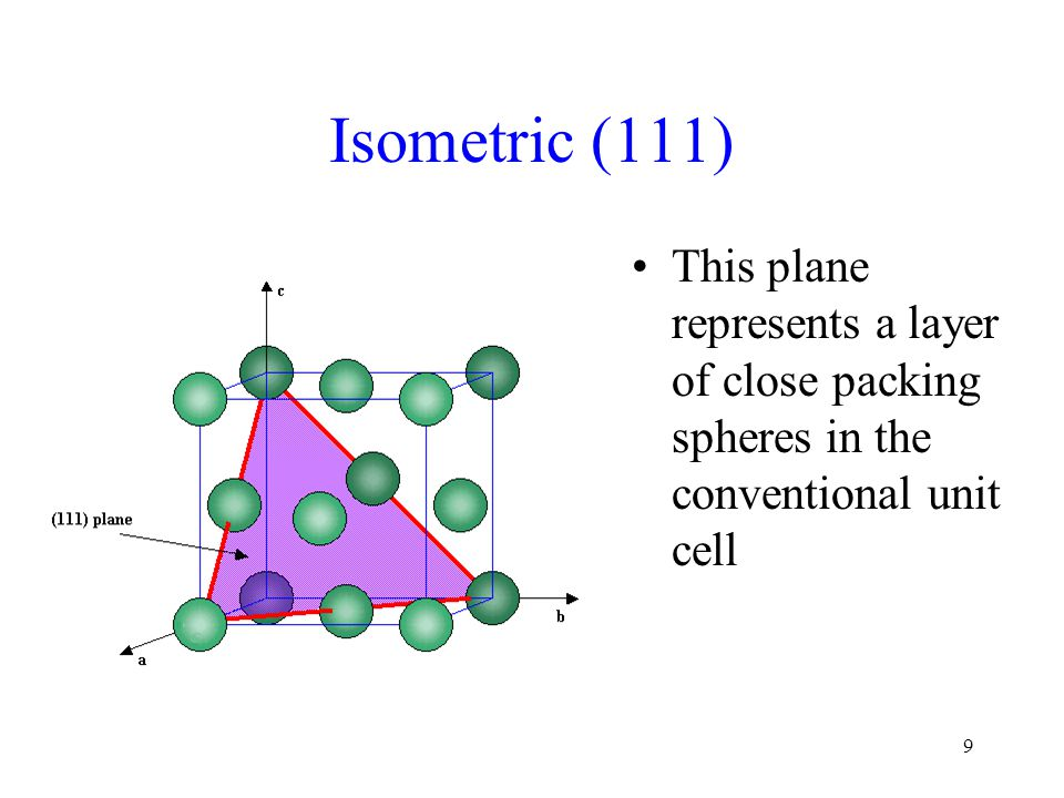 Isometric (111) This plane represents a layer of close packing spheres in the conventional unit cell.