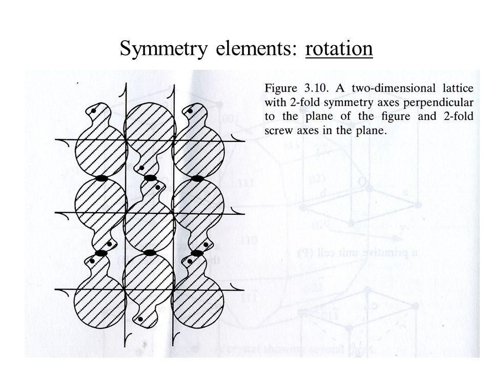 Symmetry elements: rotation