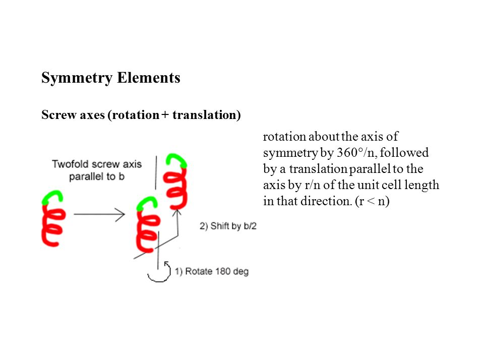 Symmetry Elements Screw axes (rotation + translation)