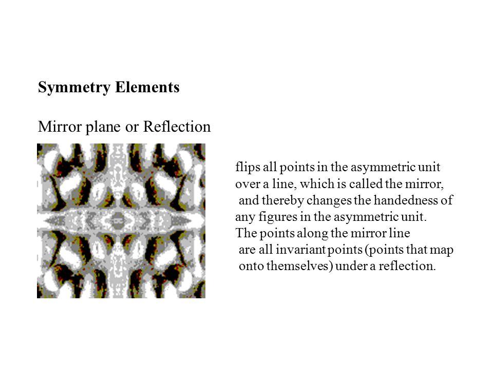 Mirror plane or Reflection