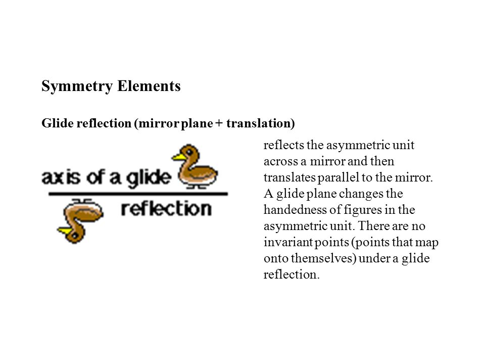 Symmetry Elements Glide reflection (mirror plane + translation)