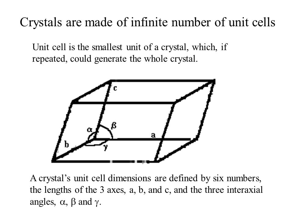 Crystals are made of infinite number of unit cells