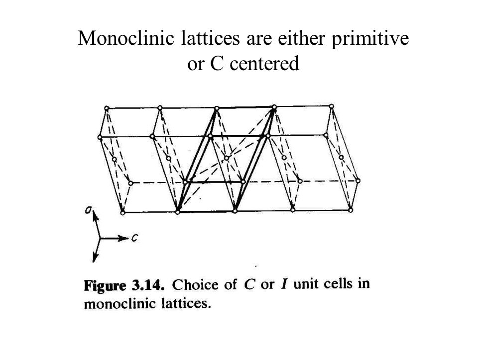 Monoclinic lattices are either primitive or C centered
