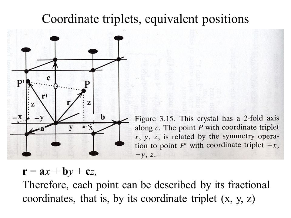 Coordinate triplets, equivalent positions