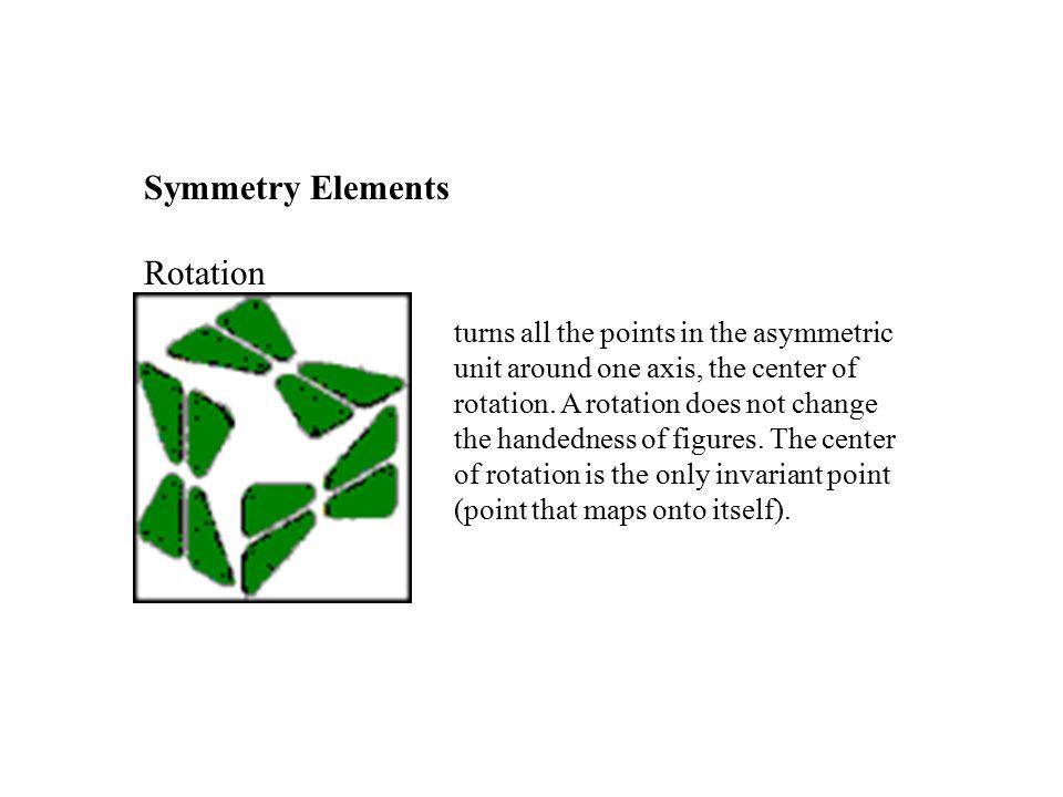 Symmetry Elements Rotation