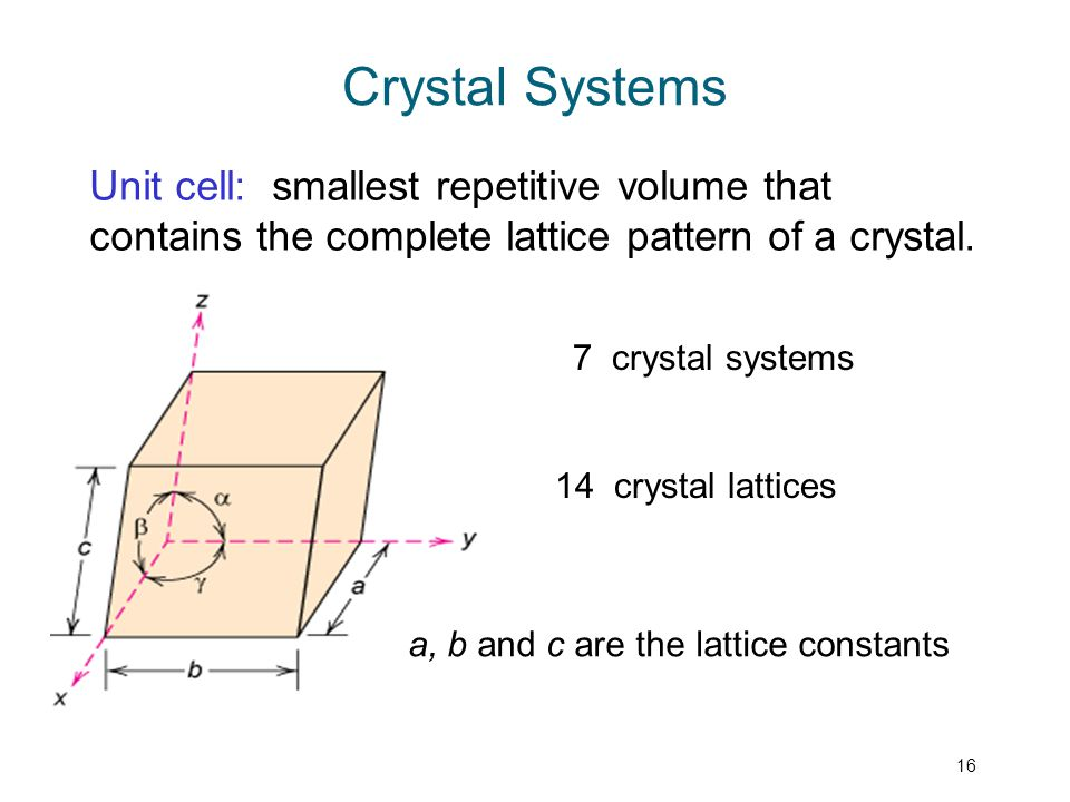Crystal Systems Unit cell: smallest repetitive volume that contains the complete lattice pattern of a crystal.