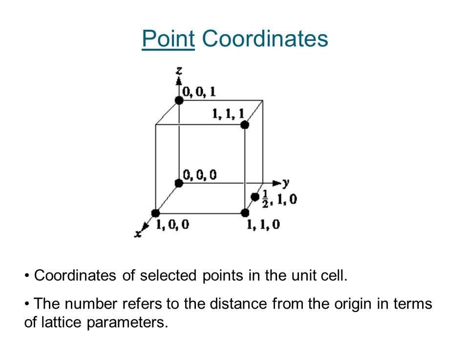 Point Coordinates Coordinates of selected points in the unit cell.