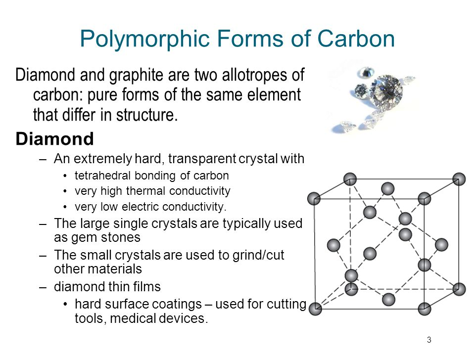 Polymorphic Forms of Carbon
