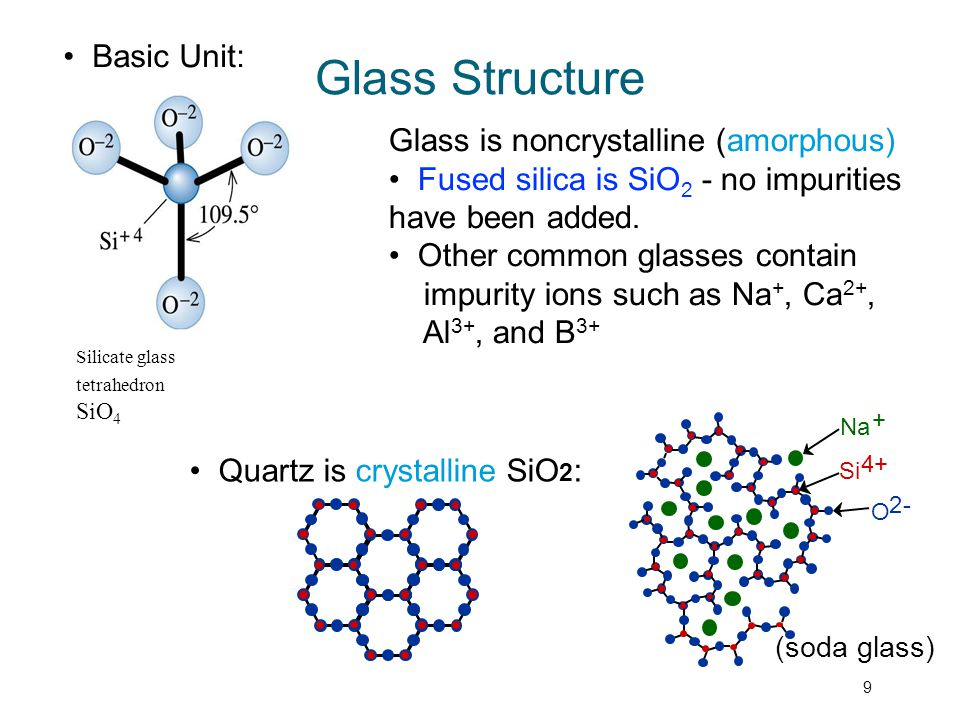 Glass Structure • Basic Unit: Glass is noncrystalline (amorphous)