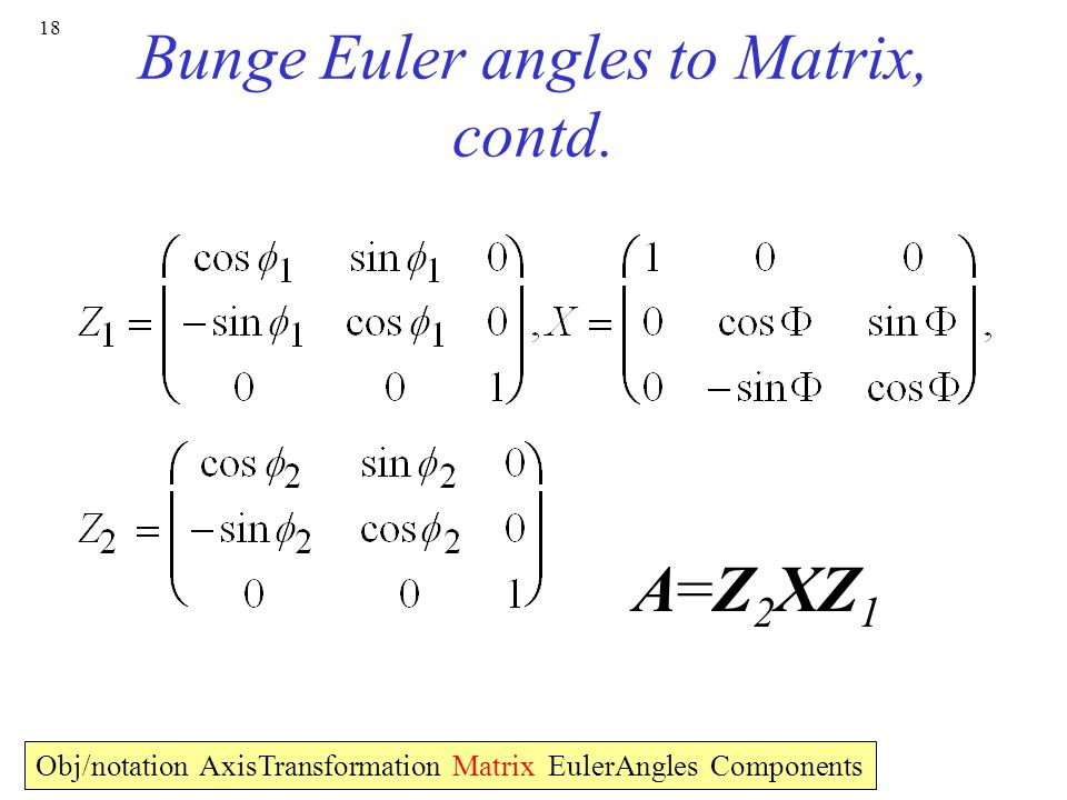 Bunge Euler angles to Matrix, contd.