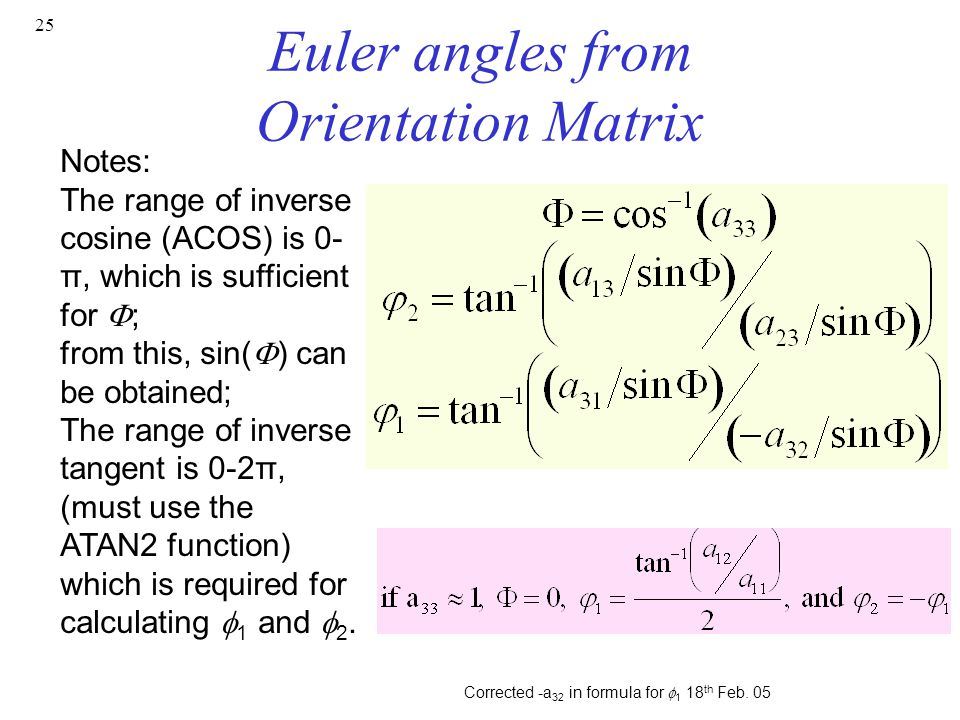 Euler angles from Orientation Matrix