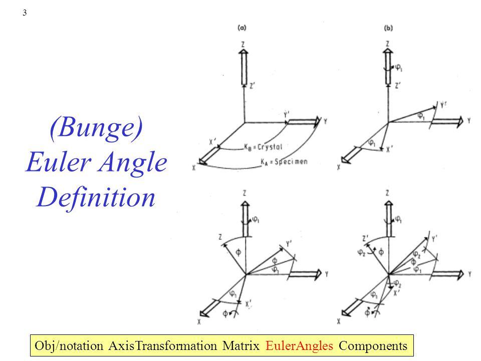 (Bunge) Euler Angle Definition