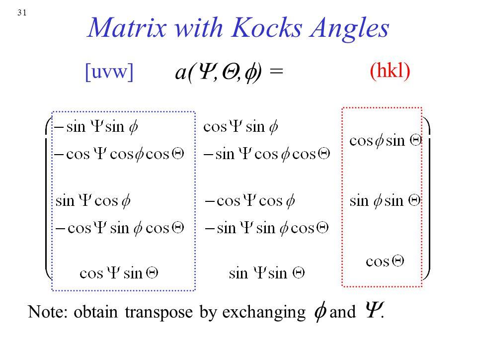 Matrix with Kocks Angles