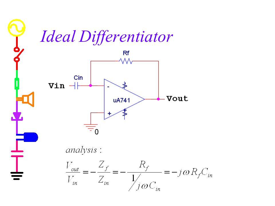 Ideal Differentiator