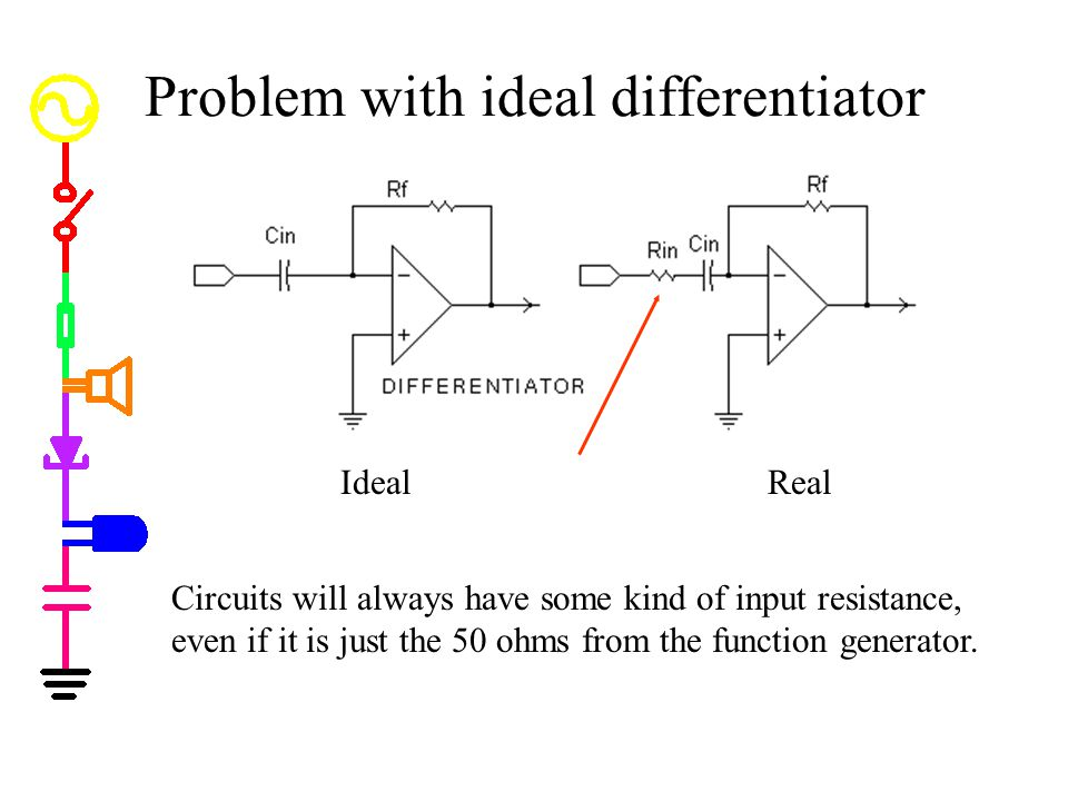 Problem with ideal differentiator