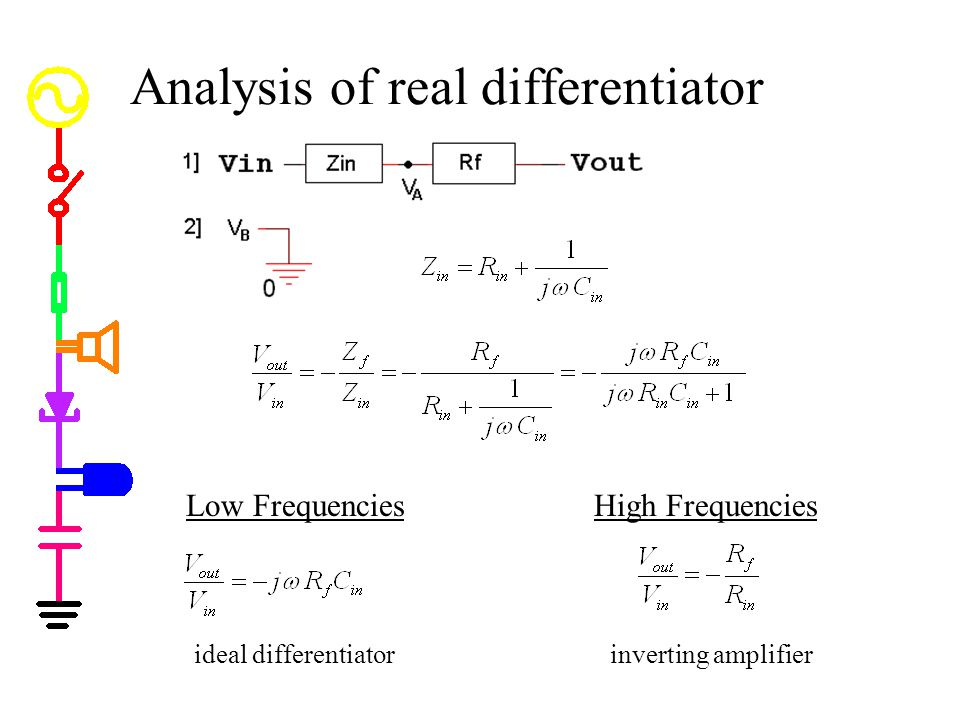 Analysis of real differentiator