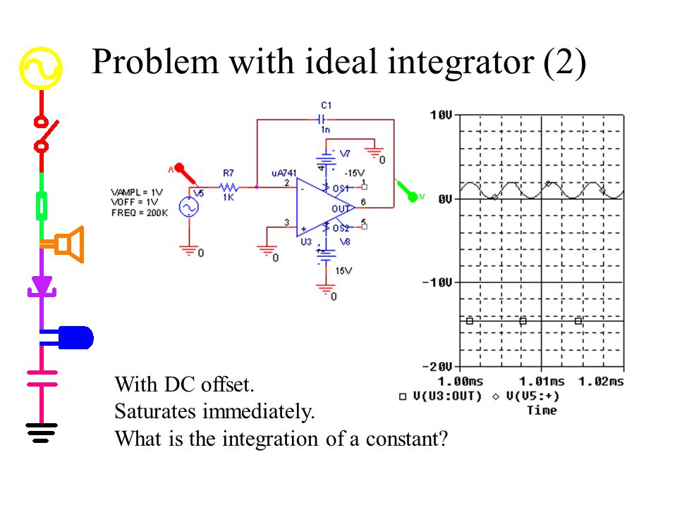 Problem with ideal integrator (2)