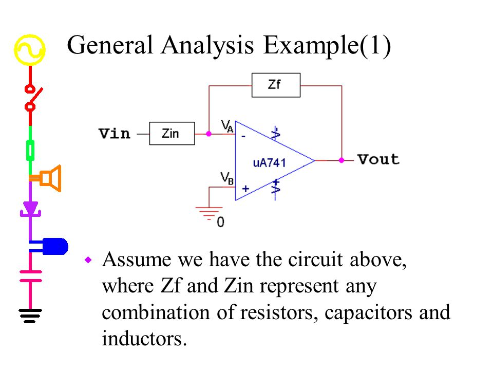 General Analysis Example(1)