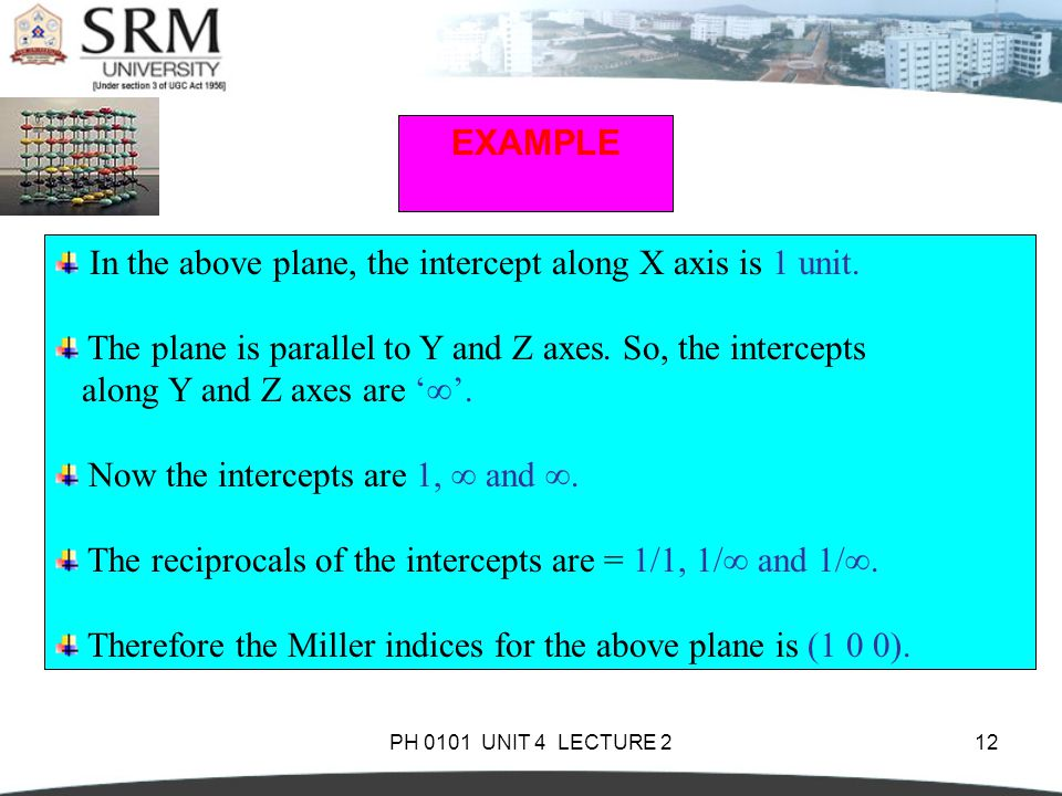 In the above plane, the intercept along X axis is 1 unit.