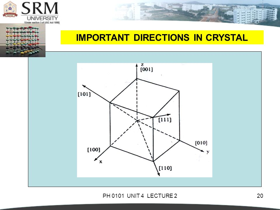 IMPORTANT DIRECTIONS IN CRYSTAL
