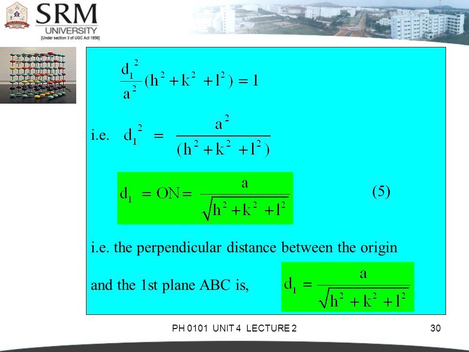 i.e. the perpendicular distance between the origin