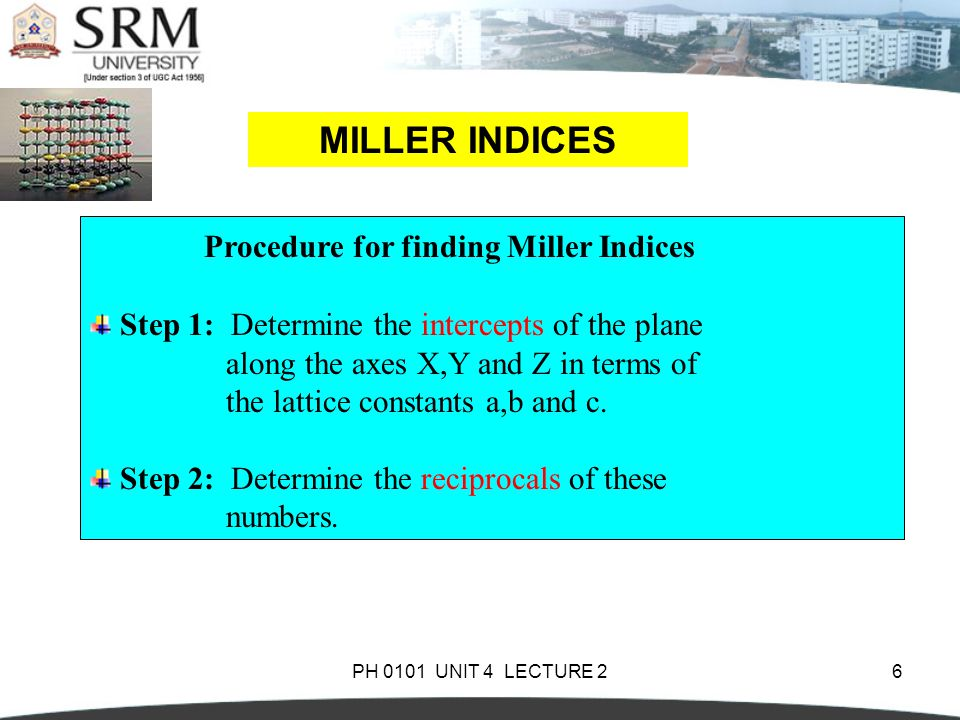 Procedure for finding Miller Indices