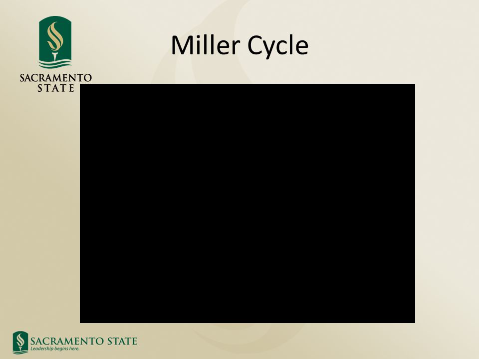 Miller Cycle