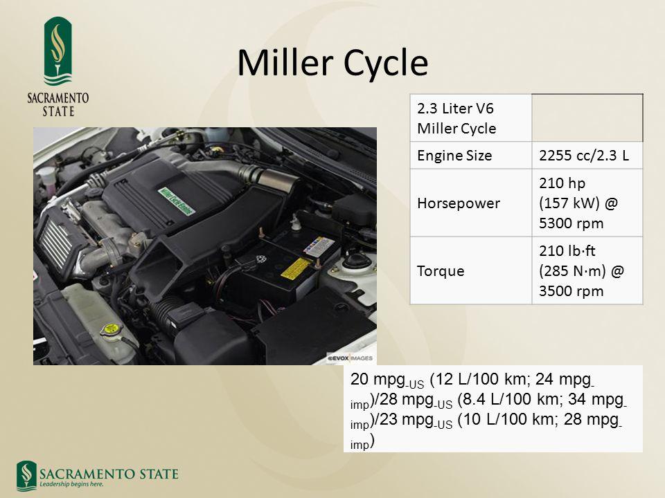Miller Cycle 2.3 Liter V6 Miller Cycle Engine Size 2255 cc/2.3 L